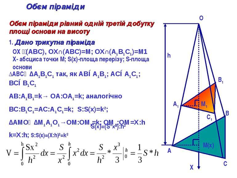 h A A1 B B1 C C1 M(х) M1 Обєм піраміди Обєм піраміди рівний одній третій добу...