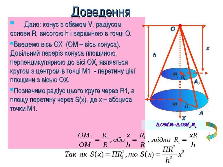 Доведення Дано: конус з обємом V, радіусом основи R, висотою h і вершиною в т...