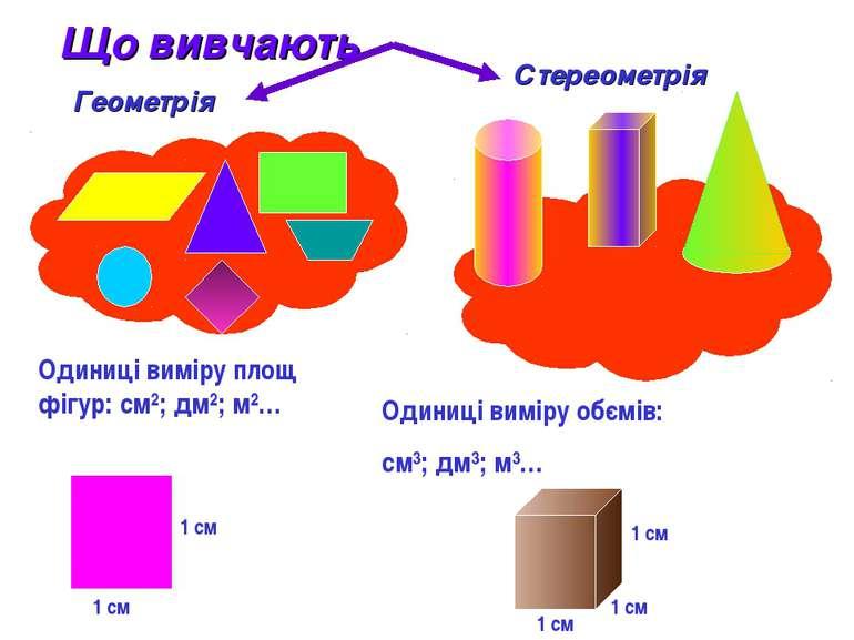 Геометрія Стереометрія Одиниці виміру площ фігур: см²; дм²; м²… 1 см 1 см Оди...