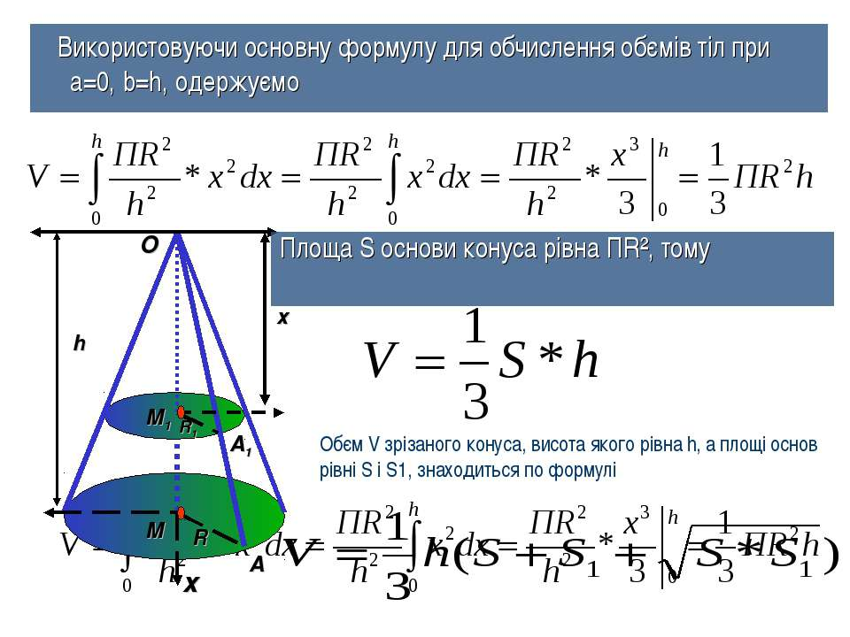 Використовуючи основну формулу для обчислення обємів тіл при а=0, b=h, одержу...