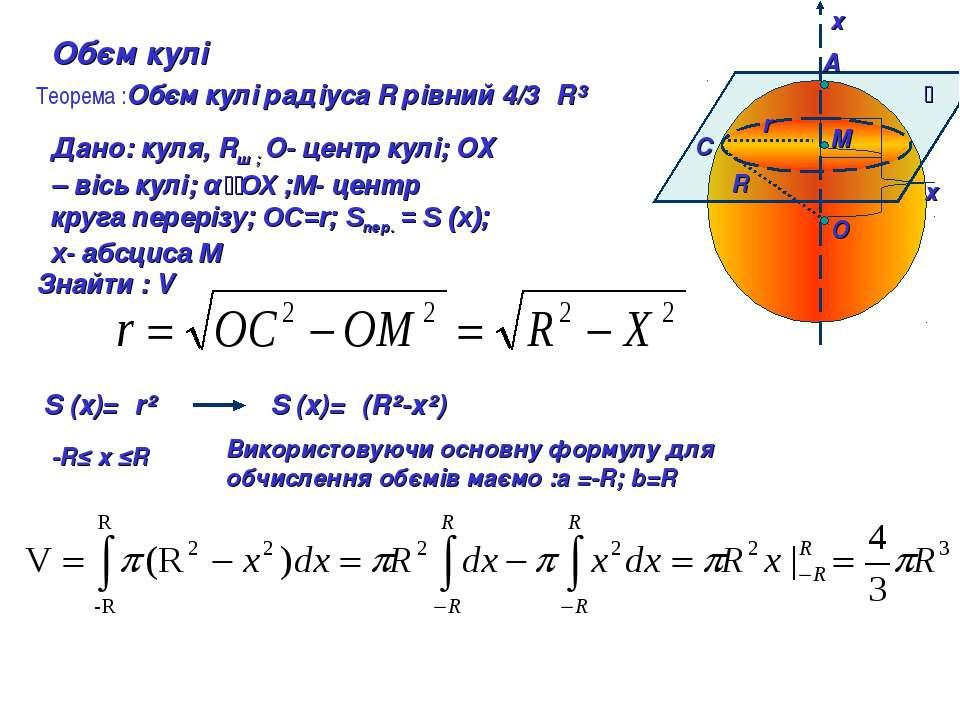 A М O C ⍶ х х Обєм кулі Теорема :Обєм кулі радіуса R рівний 4/3πR³ Дано: куля...
