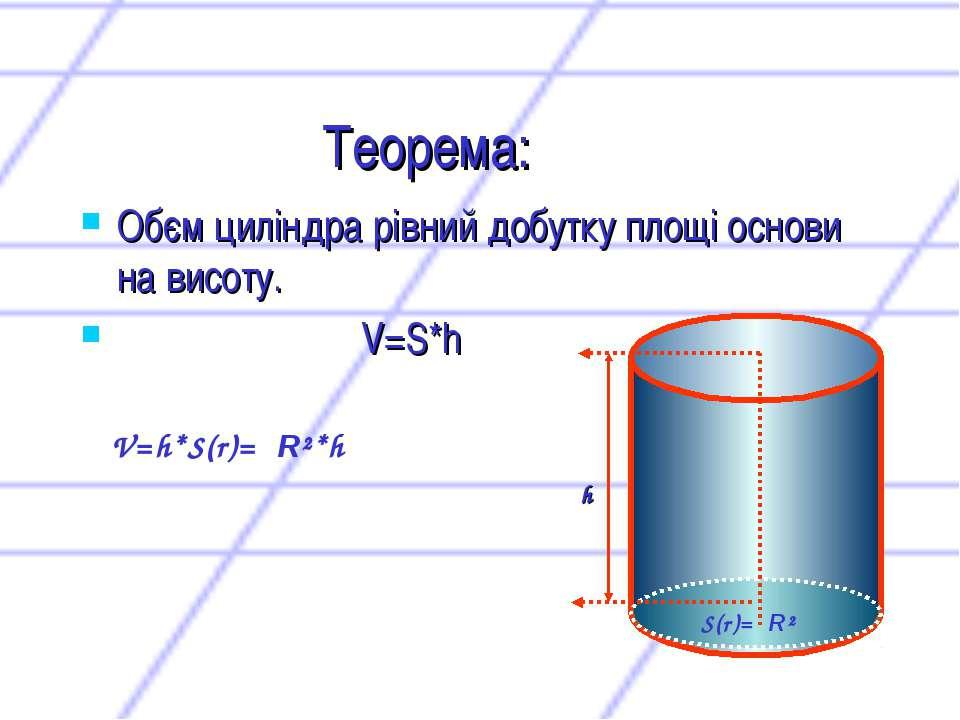 Теорема: Обєм циліндра рівний добутку площі основи на висоту. V=S*h V=h*S(r)=...