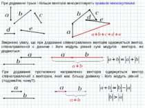 При додаванні трьох і більше векторів використовують правило многокутника: Зв...