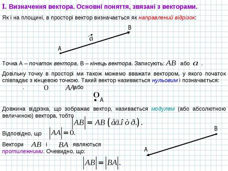 Як і на площині, в просторі вектор визначається як направлений відрізок: A B ...