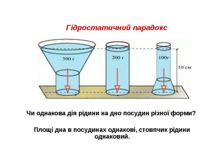 Гідростатичний парадокс Чи однакова дія рідини на дно посудин різної форми? П...