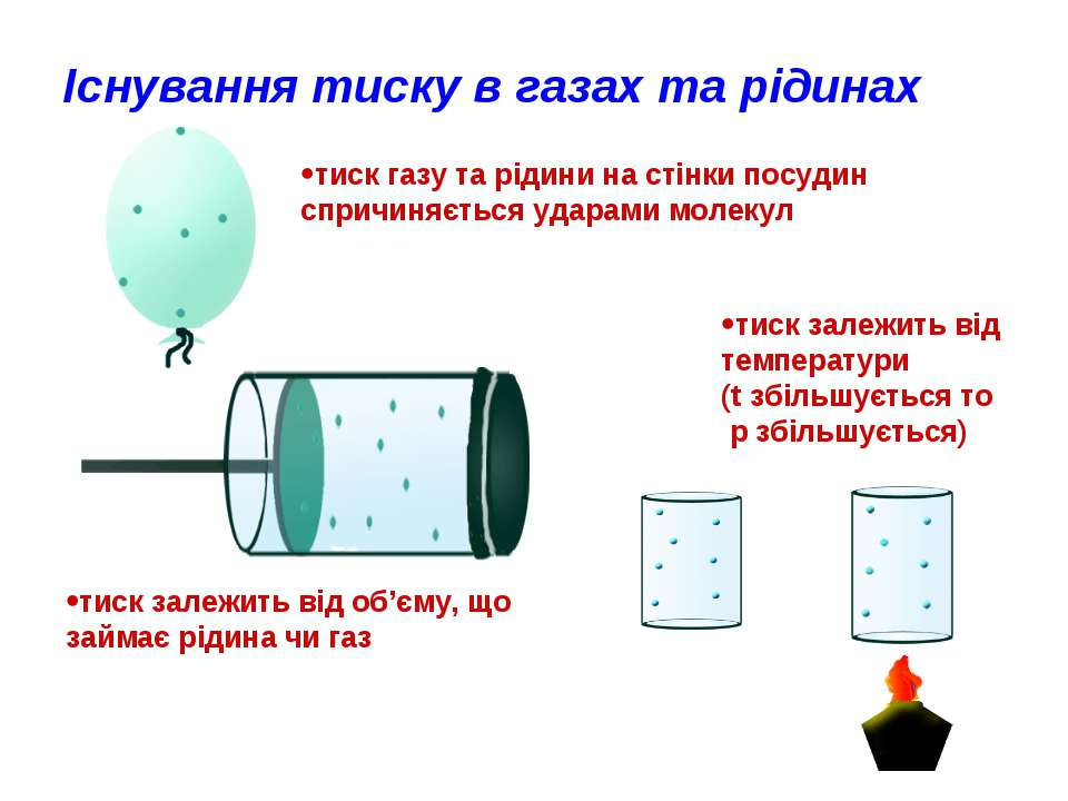 Існування тиску в газах та рідинах тиск газу та рідини на стінки посудин спри...