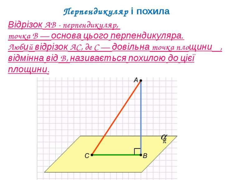 Відрізок АВ - перпендикуляр, точка В — основа цього перпендикуляра. Любий від...