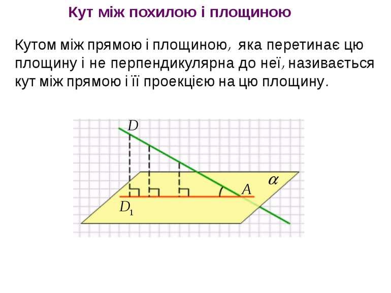 Кутом між прямою і площиною, яка перетинає цю площину і не перпендикулярна до...
