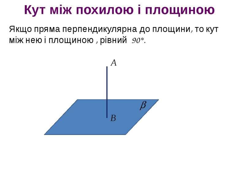 Якщо пряма перпендикулярна до площини, то кут між нею і площиною , рівний 90°...