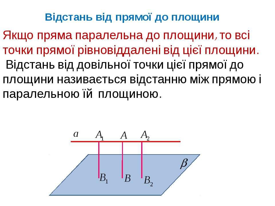 Відстань від прямої до площини Якщо пряма паралельна до площини, то всі точки...