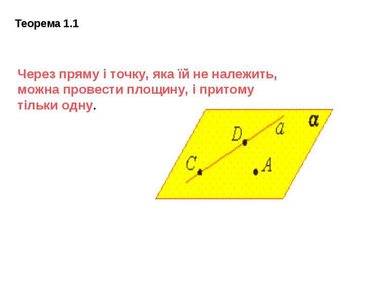 Теорема 1.1 Через пряму і точку, яка їй не належить, можна провести площину, ...