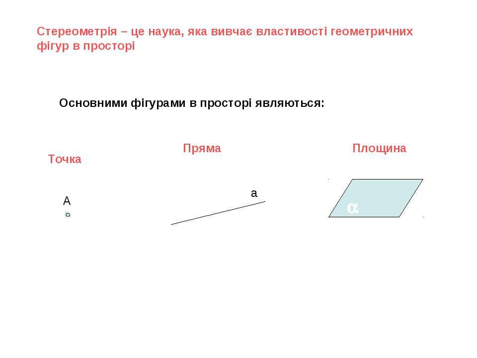 Стереометрія – це наука, яка вивчає властивості геометричних фігур в просторі...