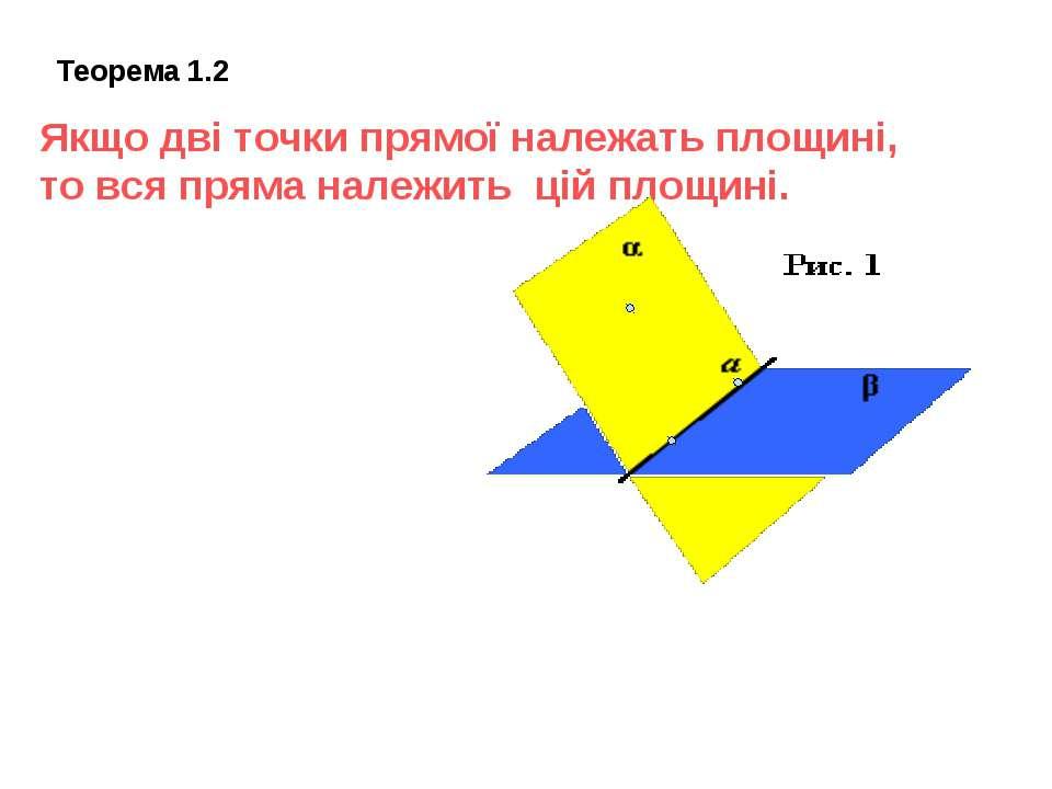 Теорема 1.2 Якщо дві точки прямої належать площині, то вся пряма належить цій...