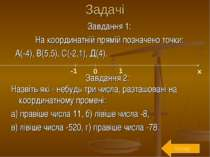 Задачі Завдання 1: На координатній прямій позначено точки: А(-4), В(5,5), С(-...