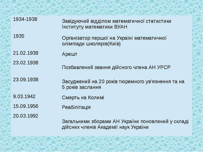 1934-1938 ЗавідуючийвідділомматематичноїстатистикиІнститутуматематики ВУАН 19...