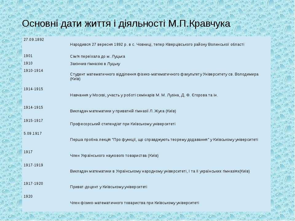 Основні дати життя і діяльності М.П.Кравчука 27.09.1892 Народився27вересня189...