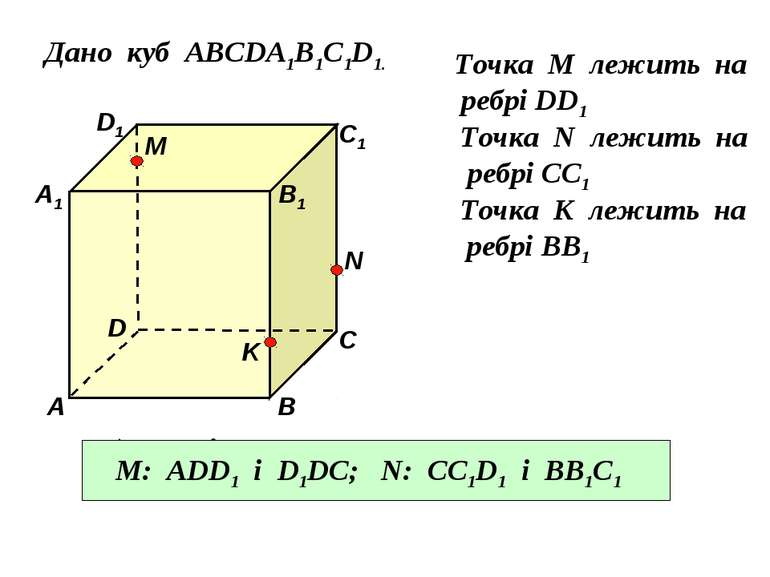 Дано куб АВСDA1B1C1D1. Точка М лежить на ребрі DD1 Точка N лежить на ребрі CC...