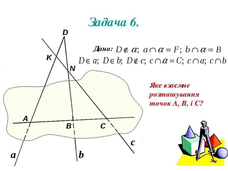 Задача 6. Яке взаємне розташування точок А, В, і С? Дано: А В D С N K а b c