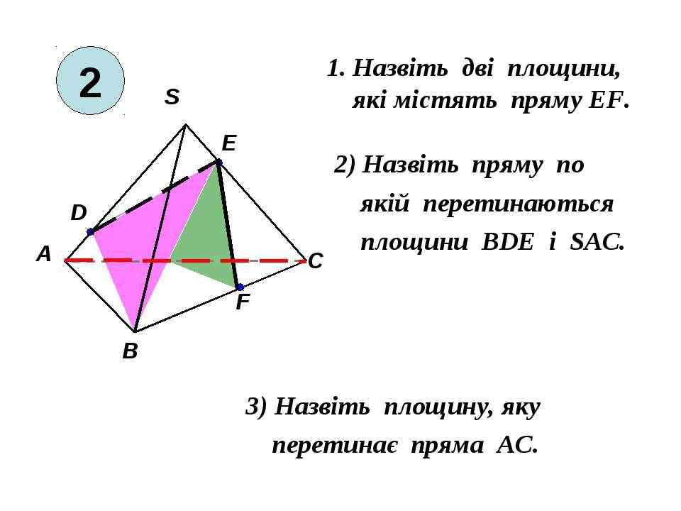 1. Назвіть дві площини, які містять пряму EF. 2) Назвіть пряму по якій перети...