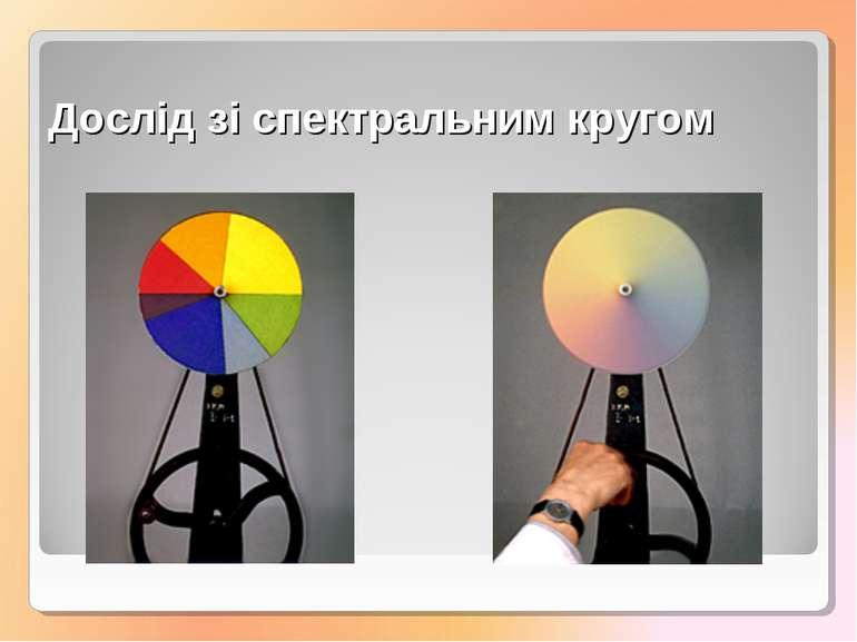 Дослід зі спектральним кругом