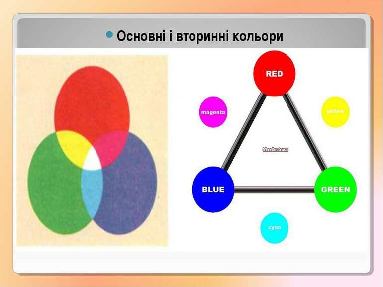 Основні і вторинні кольори