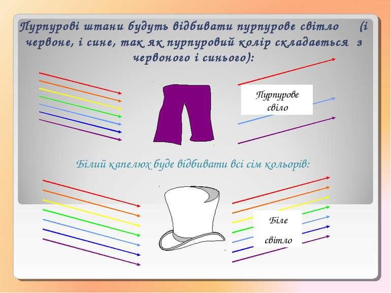 Білий кaпелюх буде відбивати всі сім кольорів: Пурпурові штани будуть відбива...