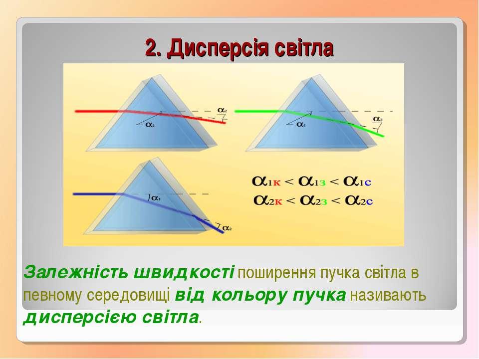 2. Дисперсія світла Залежність швидкості поширення пучка світла в певному сер...