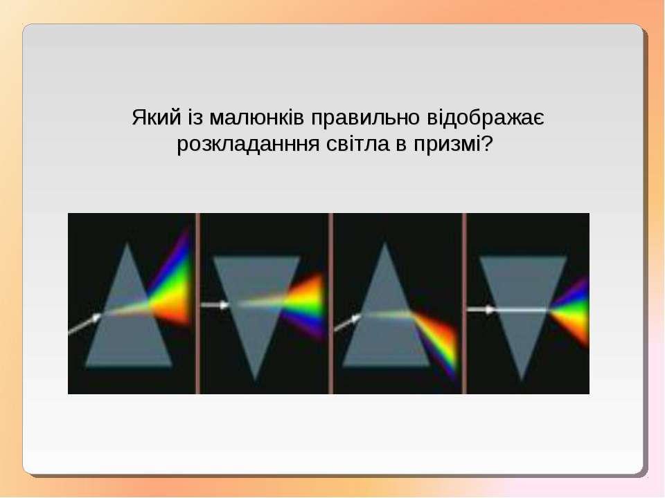 Який із малюнків правильно відображає розкладанння світла в призмі?