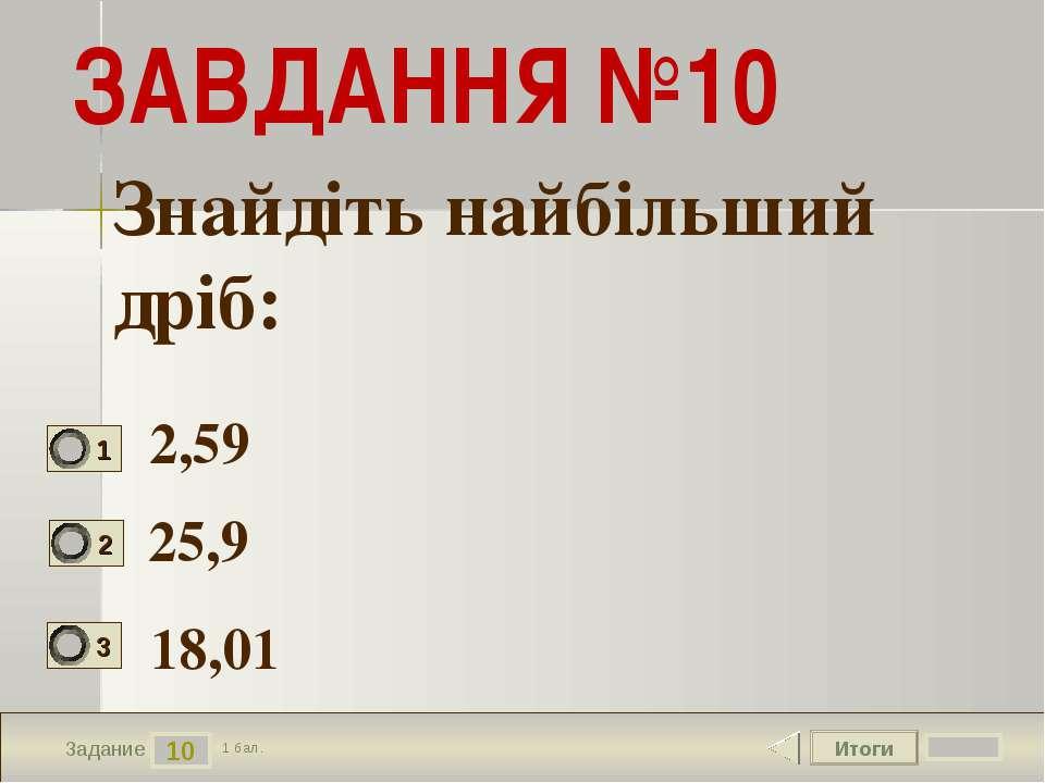 Итоги 10 Задание 1 бал. ЗАВДАННЯ №10 2,59 25,9 18,01 Знайдіть найбільший дріб:
