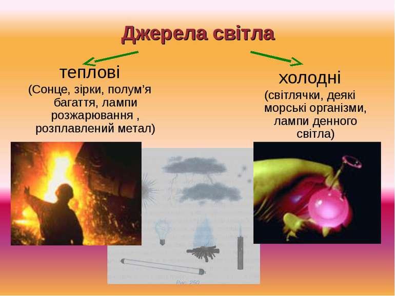 Джерела світла теплові (Сонце, зірки, полум'я багаття, лампи розжарювання , р...