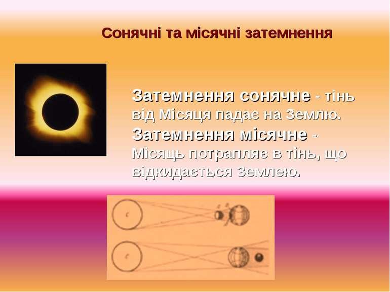 Затемнення сонячне - тінь від Місяця падає на Землю. Затемнення місячне - Міс...