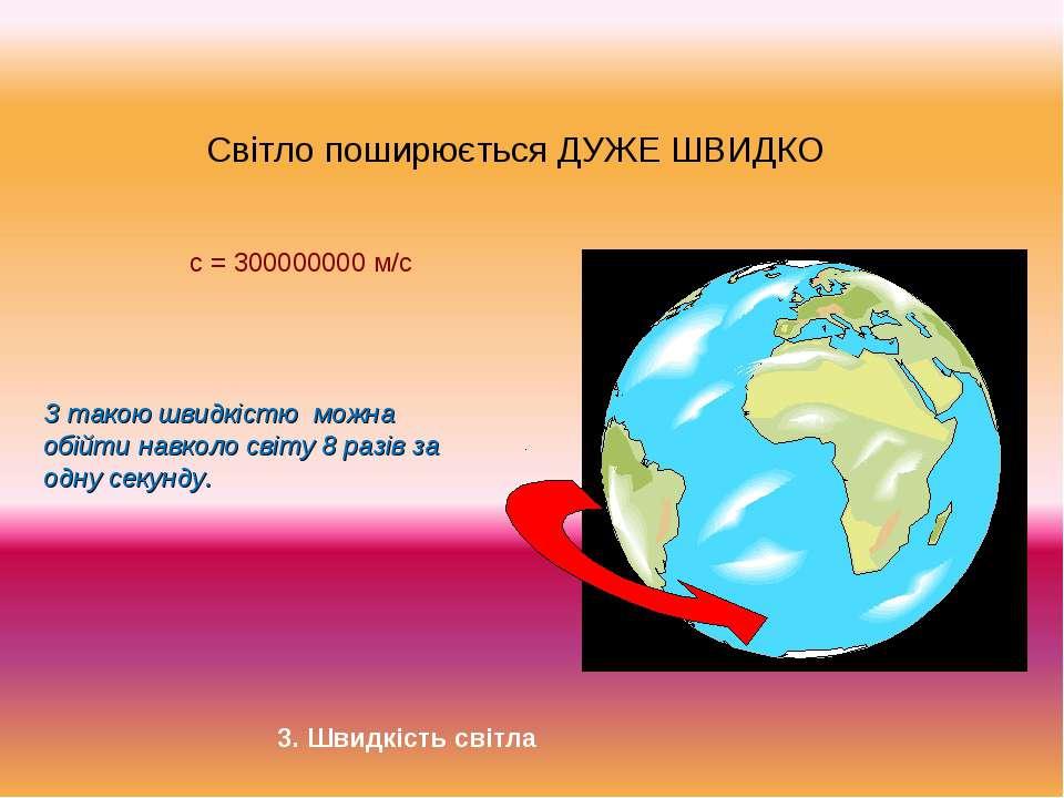 Свiтло поширюється ДУЖЕ ШВИДКО З такою швидкістю можна обійти навколо світу 8...