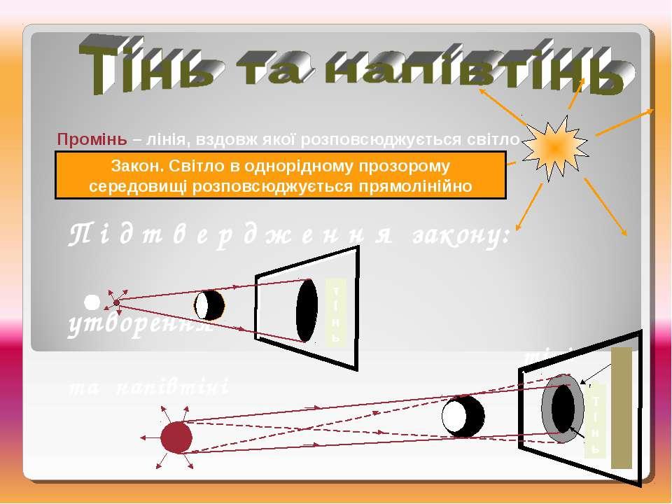 Промінь – лінія, вздовж якої розповсюджується світло Закон. Світло в однорідн...