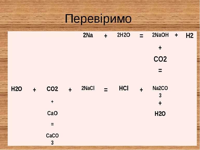 Перевіримо 2Na + 2H2O = 2NaOH + H2 + CO2 = H2O + CO2 + 2NaCl = HCl + Na2CO3 +...