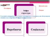 Сукупність підприємств і установ господарського комплексу, що обслуговують ос...