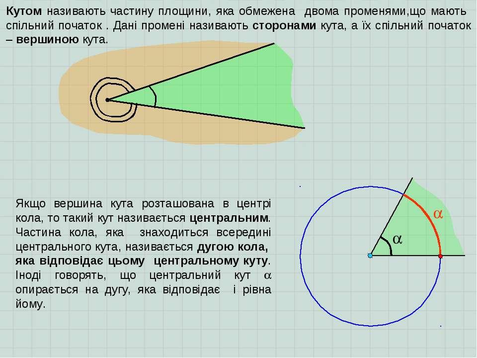 Кутом називають частину площини, яка обмежена двома променями,що мають спільн...