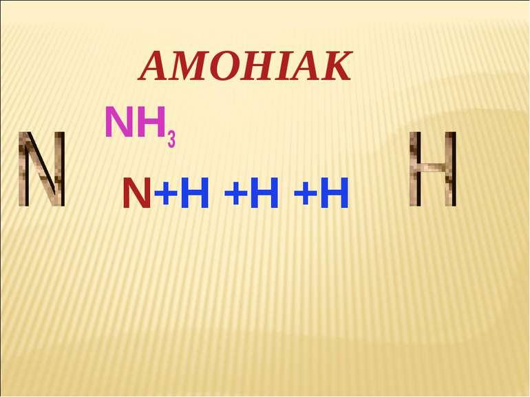 АМОНІАК NH3 N+H +H +H
