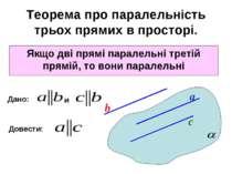 Теорема про паралельність трьох прямих в просторі. Якщо дві прямі паралельні ...