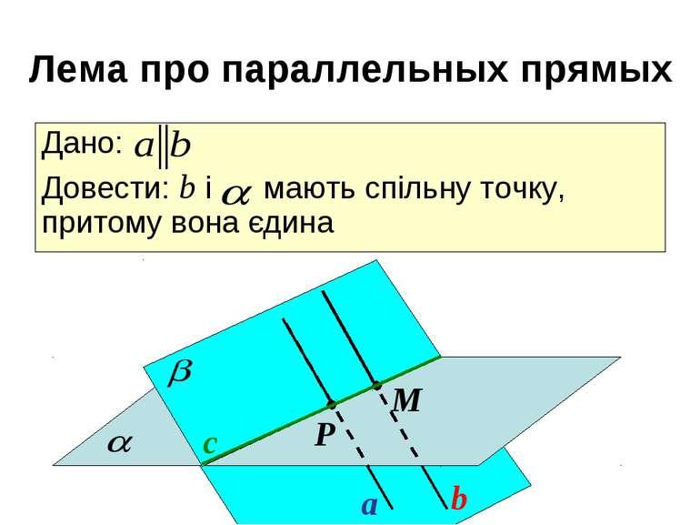 a b с Р М Дано: Довести: b і мають спільну точку, притому вона єдина Лема про...
