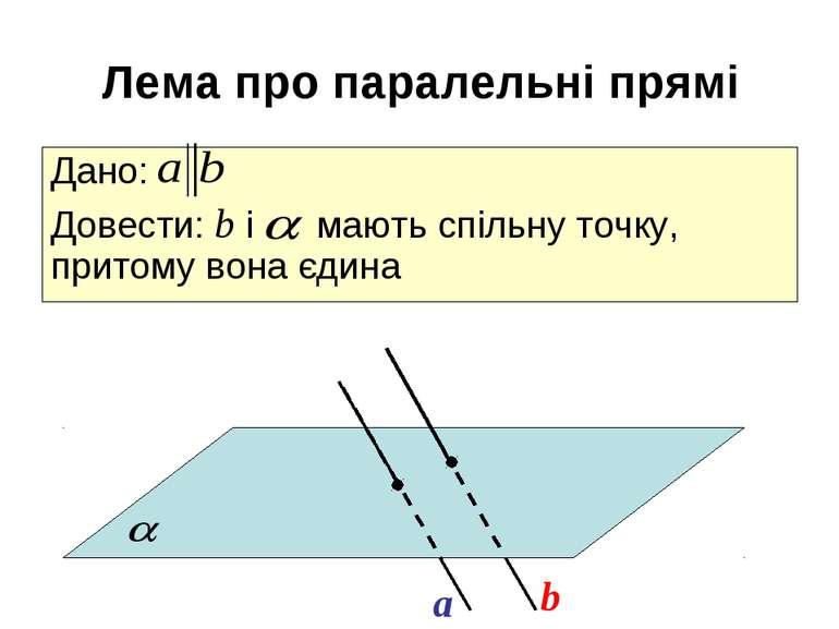 Дано: Довести: b і мають спільну точку, притому вона єдина a b Лема про парал...