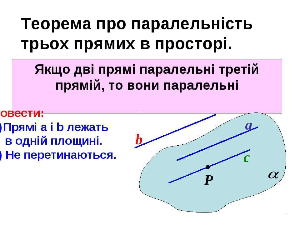 Якщо дві прямі паралельні третій прямій, то вони паралельні a b с Р Довести: ...
