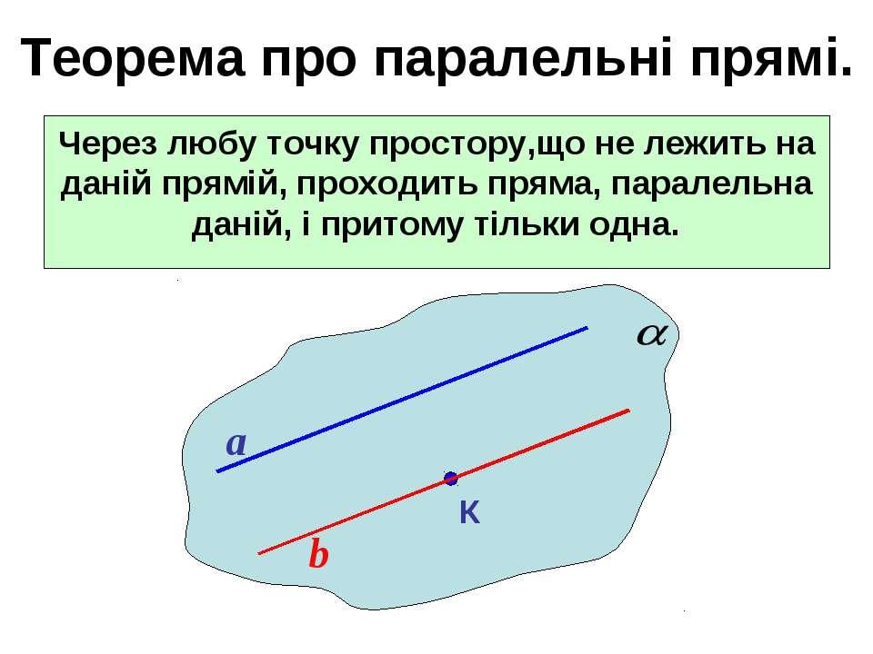 Теорема про паралельні прямі. Через любу точку простору,що не лежить на даній...