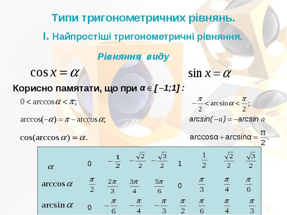 Типи тригонометричних рівнянь. I. Найпростіші тригонометричні рівняння. Рівня...
