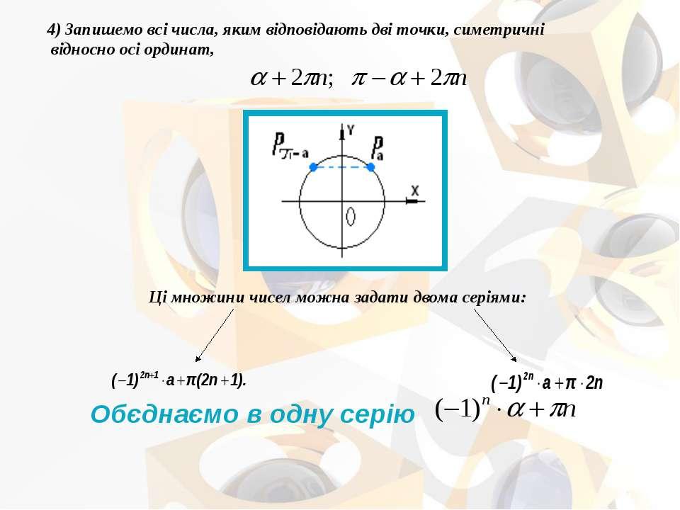 4) Запишемо всі числа, яким відповідають дві точки, симетричні відносно осі о...