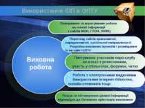 Планування та коригування роботи на основі інформації з сайтів МОН, ГУОН, ОНМ...