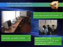 Лабораторія інформаційно-комунікаційних технологій Усього персональних комп'ю...