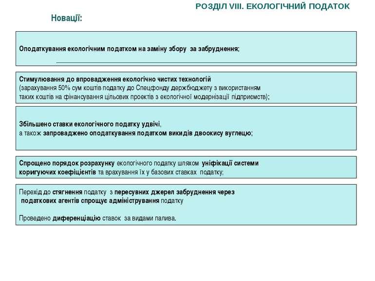 Спрощено порядок розрахунку екологічного податку шляхом уніфікації системи ко...