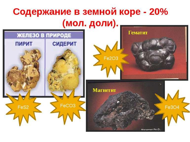 Содержание в земной коре - 20% (мол. доли). FeS2 FeCO3 Fe2O3 Fe3O4 Магнетит Г...