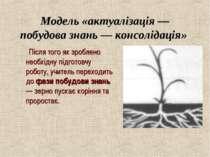 Модель «актуалізація — побудова знань — консолідація» Після того як зроблено ...