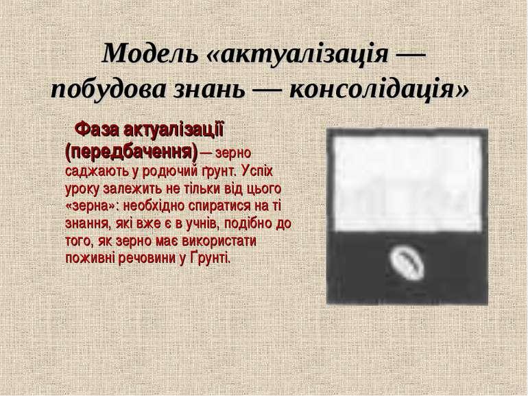 Модель «актуалізація — побудова знань — консолідація» Фаза актуалізації (пере...